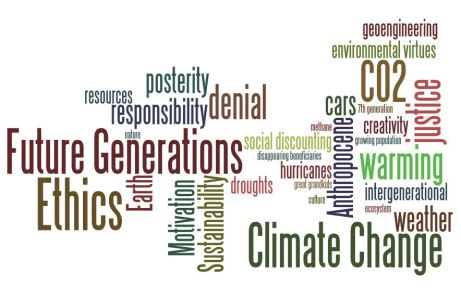 Climate Ethics Word Cloud - 3