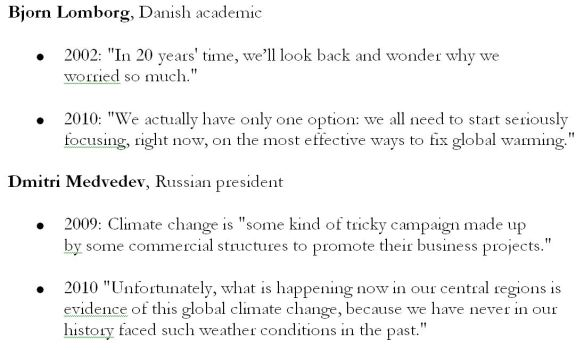 Climate Quotes - 3
